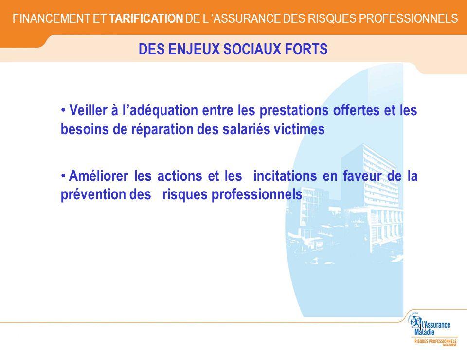 DES ENJEUX SOCIAUX FORTS