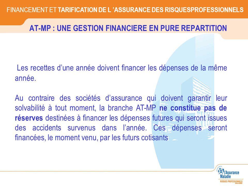 AT-MP : UNE GESTION FINANCIERE EN PURE REPARTITION