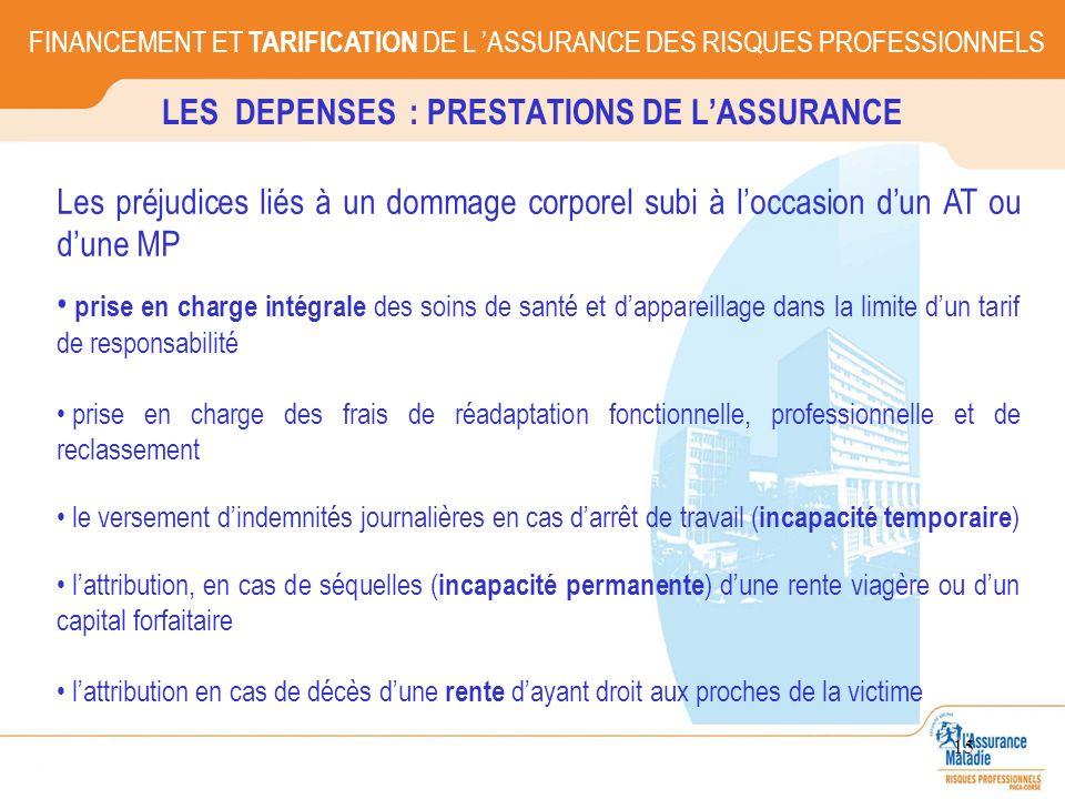LES DEPENSES : PRESTATIONS DE L'ASSURANCE
