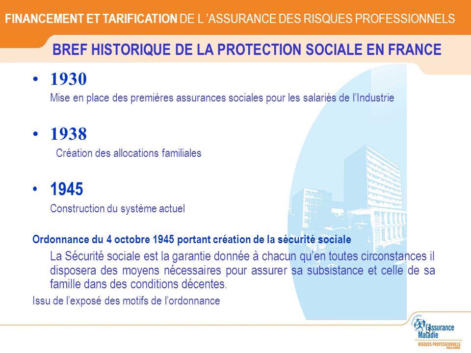 BREF HISTORIQUE DE LA PROTECTION SOCIALE EN FRANCE