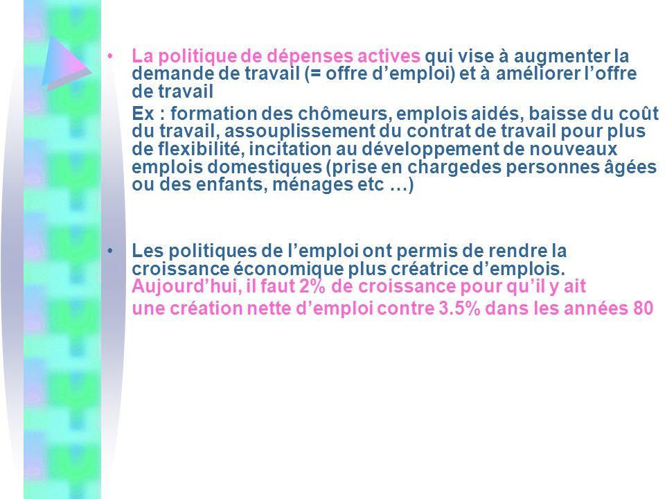 La politique de dépenses actives qui vise à augmenter la demande de travail (= offre d'emploi) et à améliorer l'offre de travail