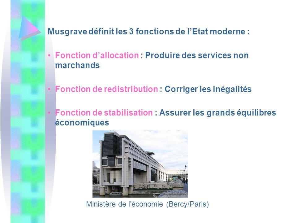 Musgrave définit les 3 fonctions de l'Etat moderne :