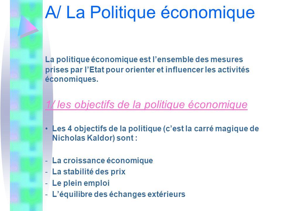 A/ La Politique économique