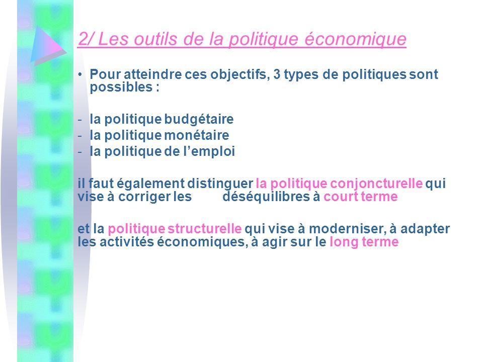 2/ Les outils de la politique économique