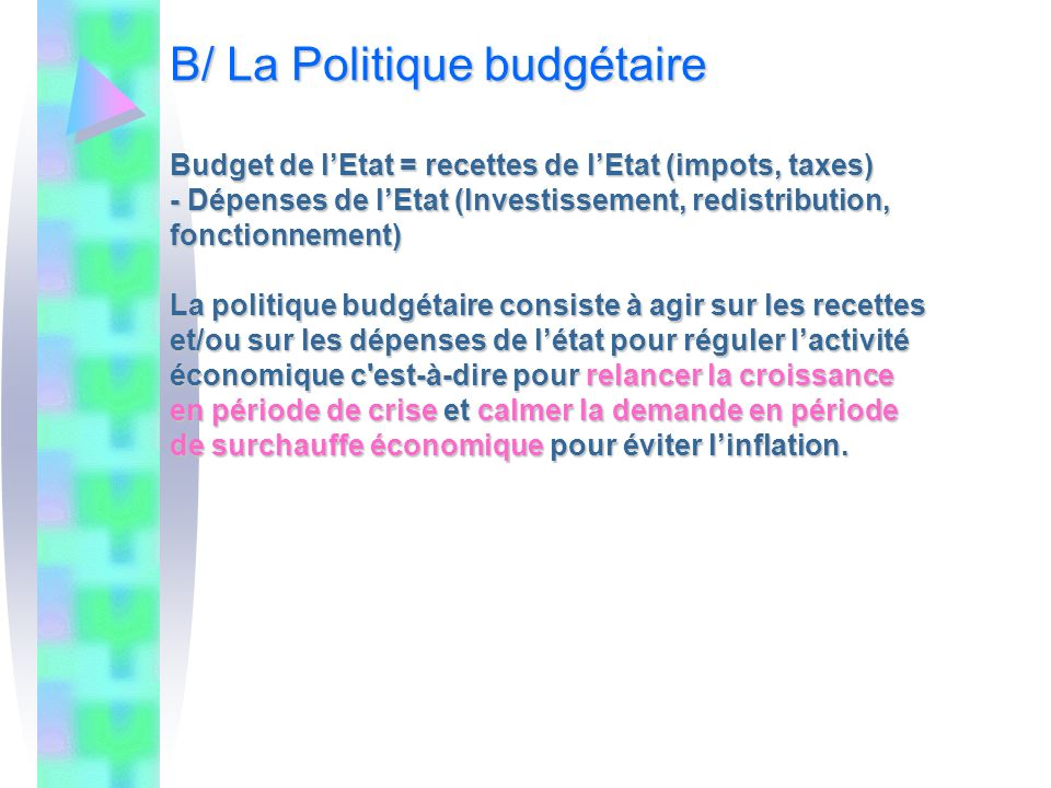 B/ La Politique budgétaire