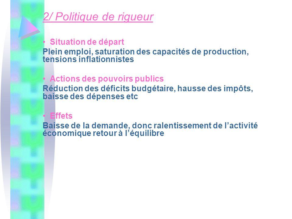 2/ Politique de rigueur Situation de départ. Plein emploi, saturation des capacités de production, tensions inflationnistes.