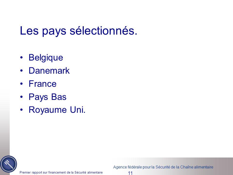 Les pays sélectionnés. Belgique Danemark France Pays Bas Royaume Uni.