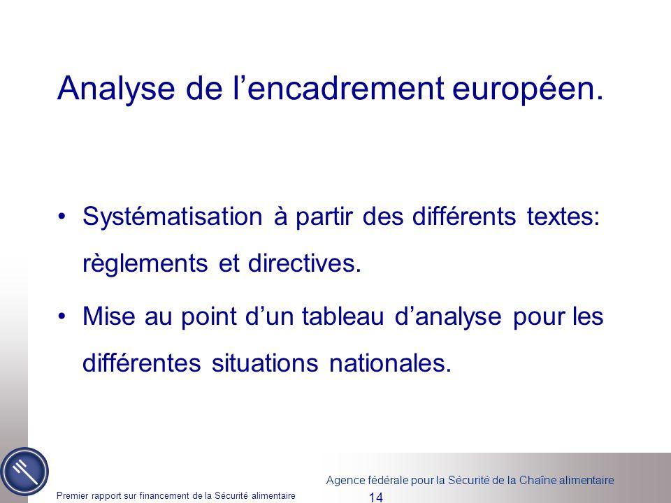 Analyse de l'encadrement européen.