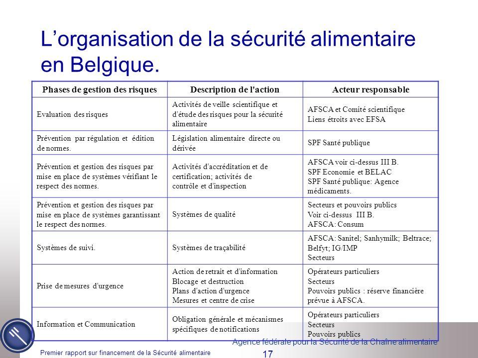 L'organisation de la sécurité alimentaire en Belgique.