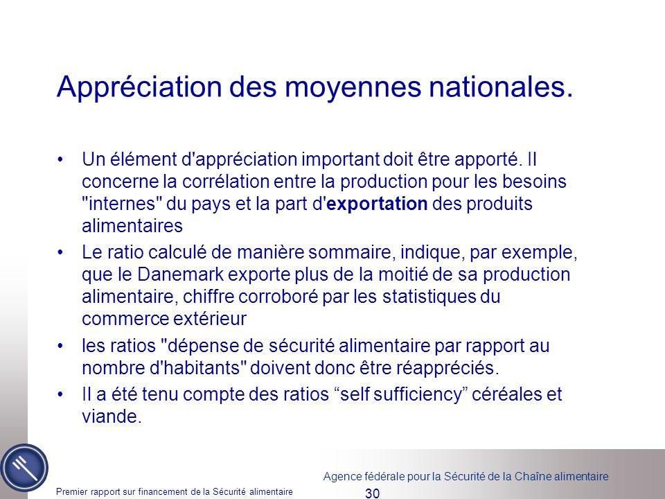 Appréciation des moyennes nationales.