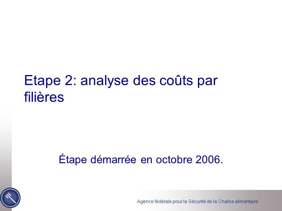 Etape 2: analyse des coûts par filières
