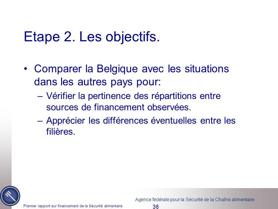 Etape 2. Les objectifs. Comparer la Belgique avec les situations dans les autres pays pour: