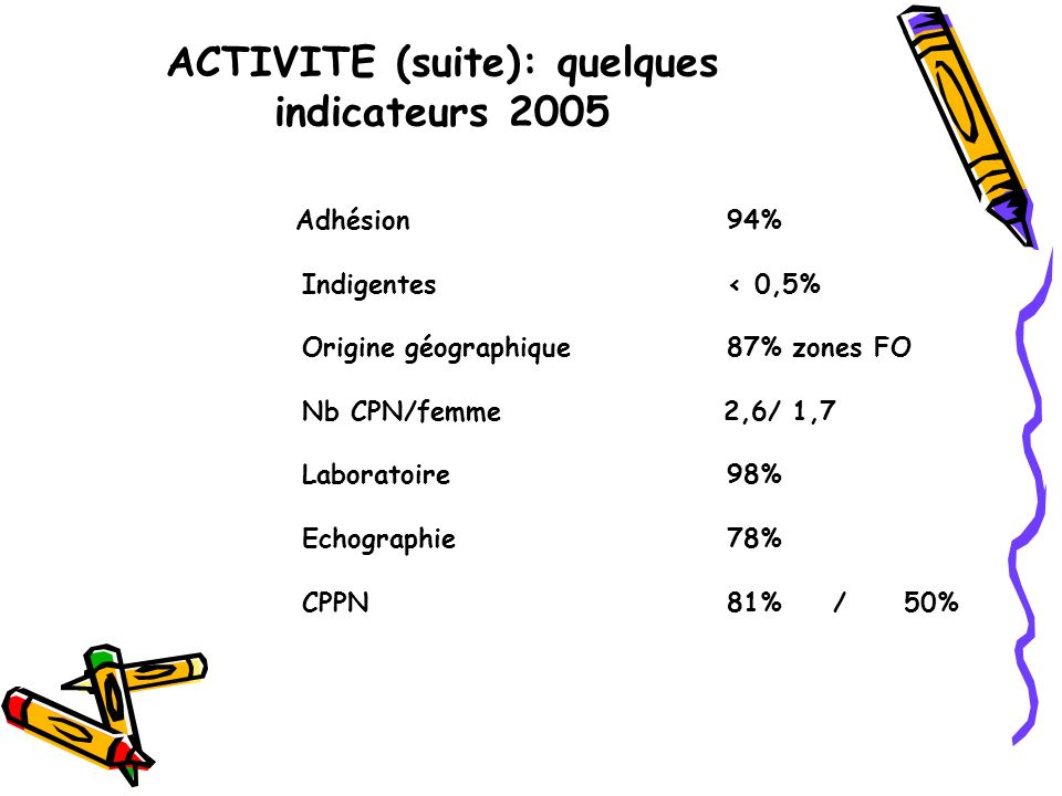 ACTIVITE (suite): quelques indicateurs 2005