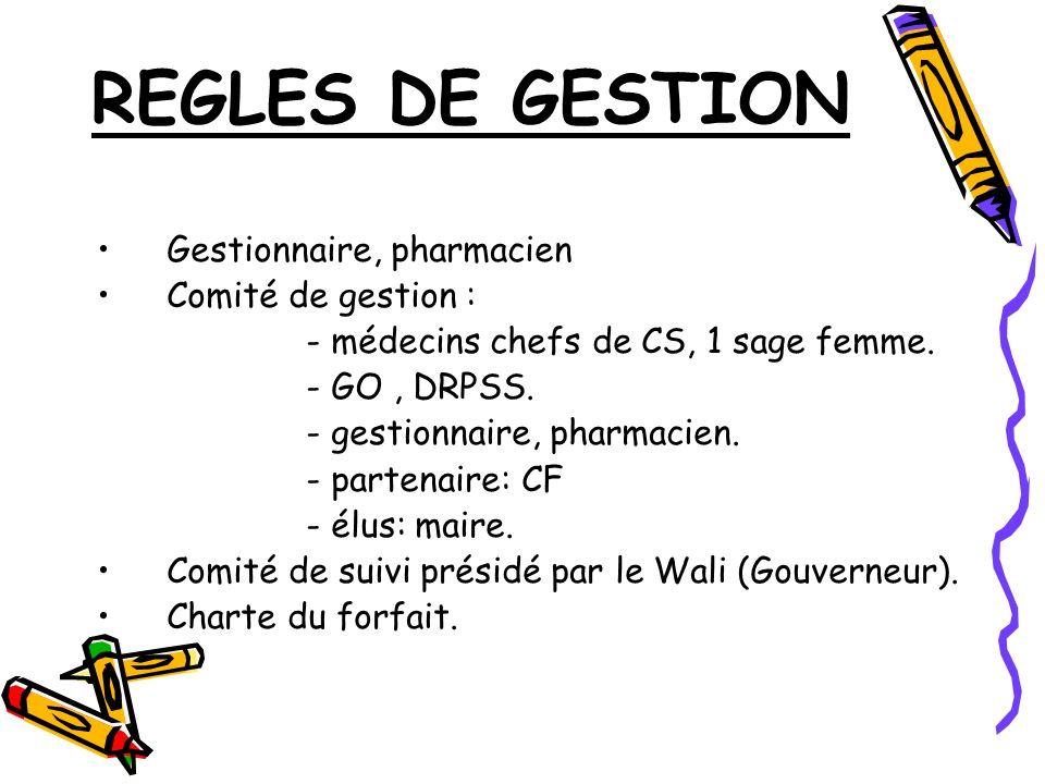 REGLES DE GESTION Gestionnaire, pharmacien Comité de gestion :