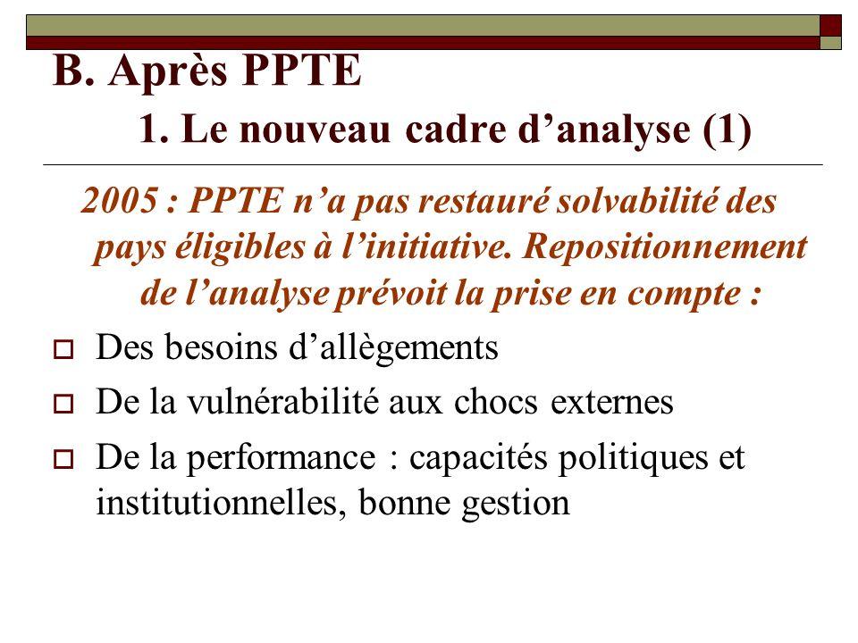B. Après PPTE 1. Le nouveau cadre d'analyse (1)