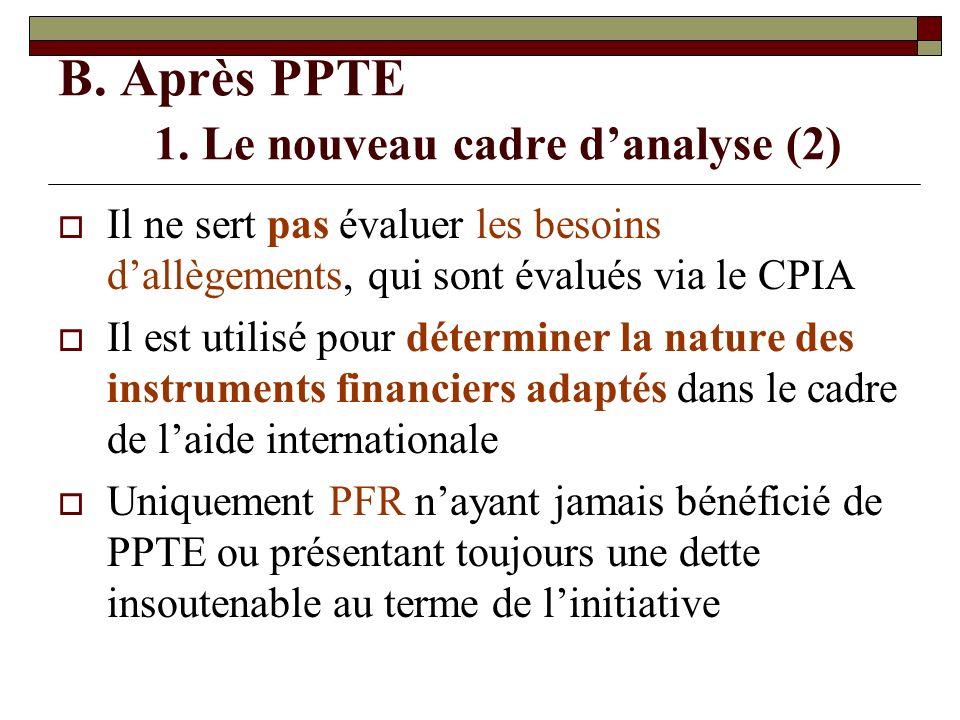 B. Après PPTE 1. Le nouveau cadre d'analyse (2)
