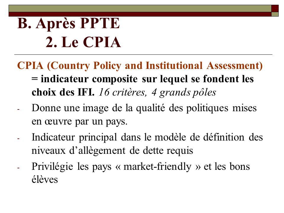 B. Après PPTE 2. Le CPIA