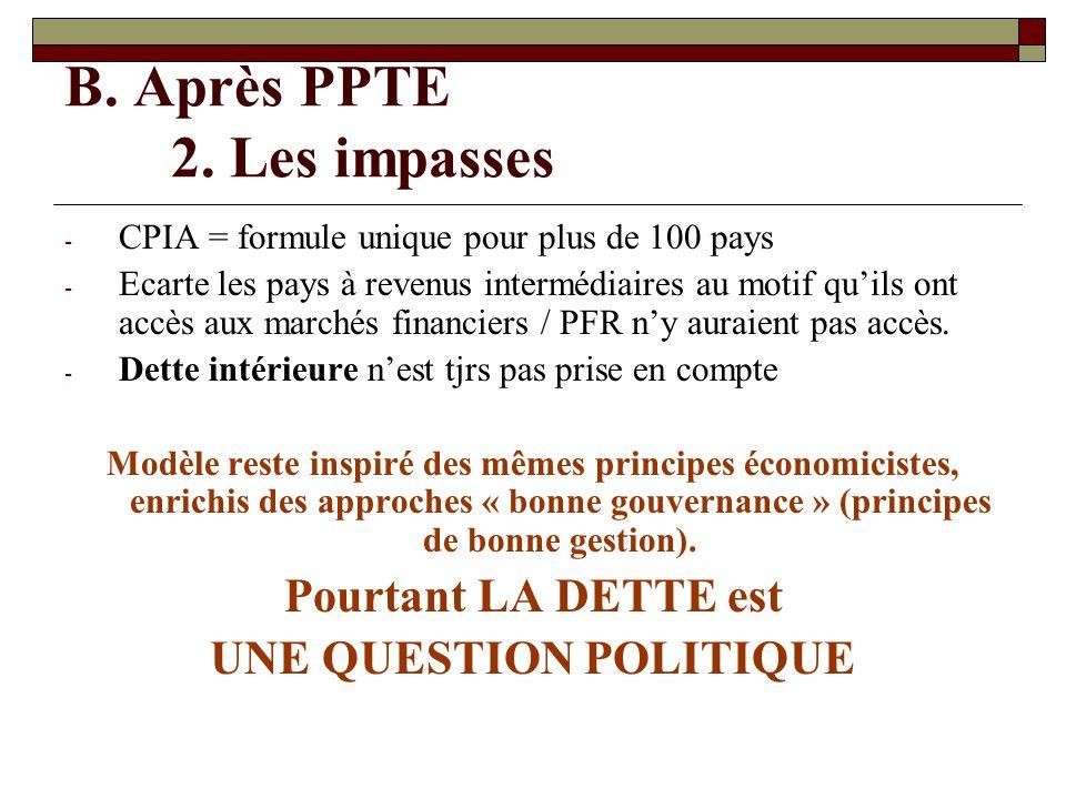 B. Après PPTE 2. Les impasses