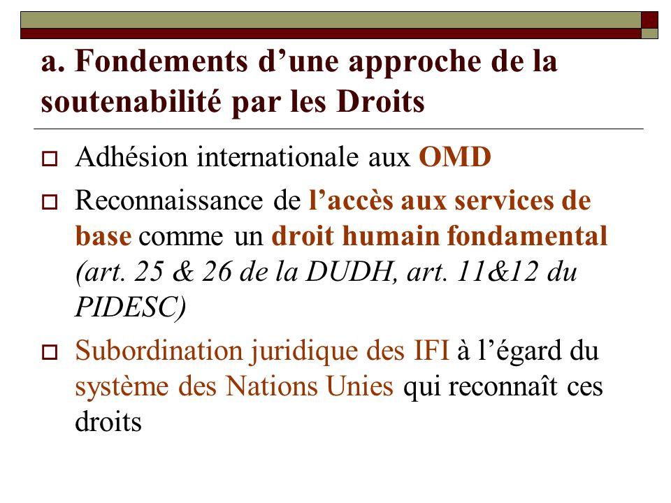 a. Fondements d'une approche de la soutenabilité par les Droits