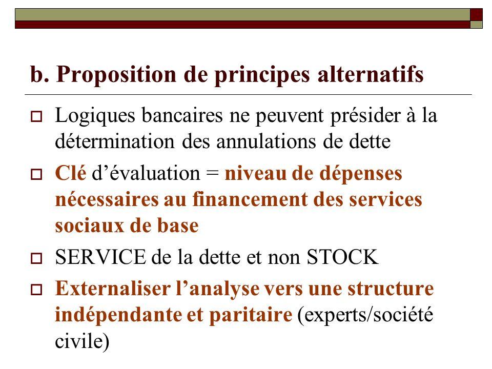 b. Proposition de principes alternatifs