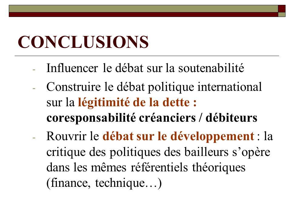 CONCLUSIONS Influencer le débat sur la soutenabilité