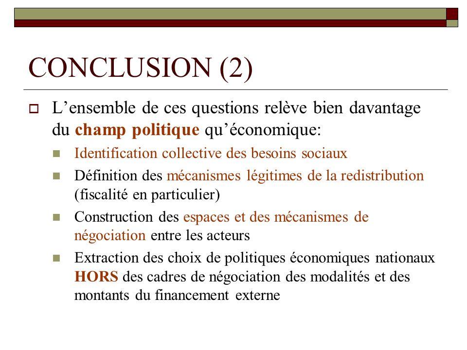CONCLUSION (2) L'ensemble de ces questions relève bien davantage du champ politique qu'économique: Identification collective des besoins sociaux.