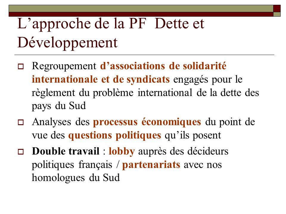 L'approche de la PF Dette et Développement