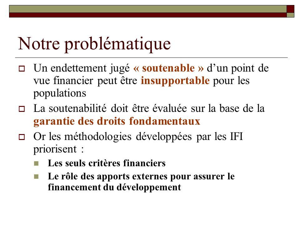 Notre problématique Un endettement jugé « soutenable » d'un point de vue financier peut être insupportable pour les populations.