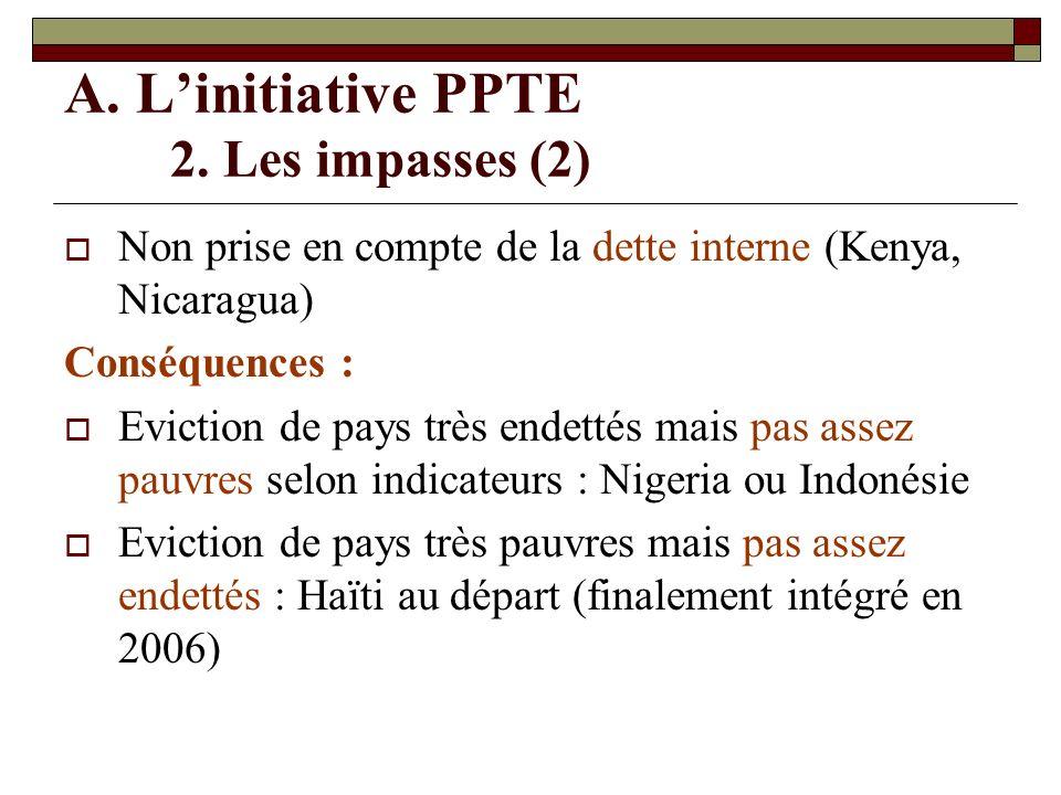 A. L'initiative PPTE 2. Les impasses (2)