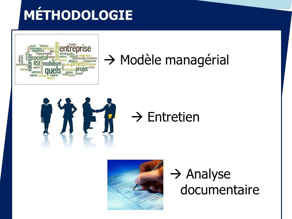 MÉTHODOLOGIE  Modèle managérial  Entretien  Analyse documentaire