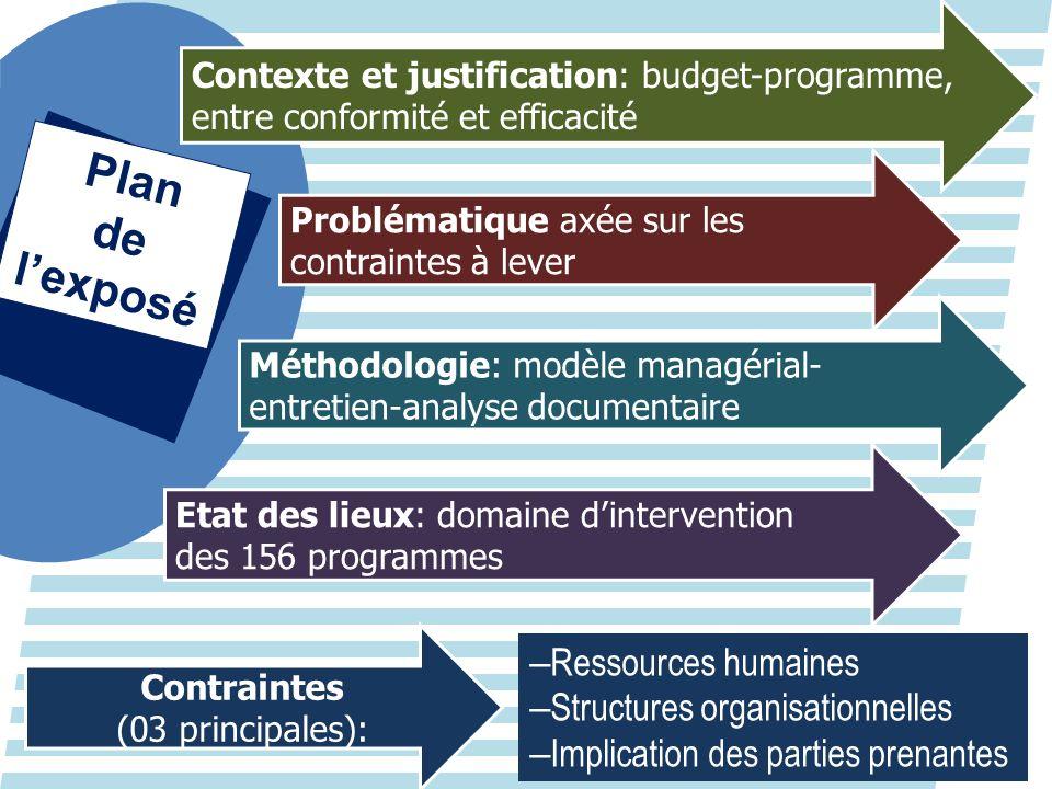 Plan de l'exposé Ressources humaines Structures organisationnelles