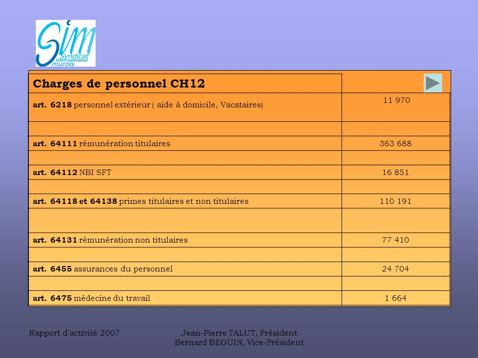 Charges de personnel CH12