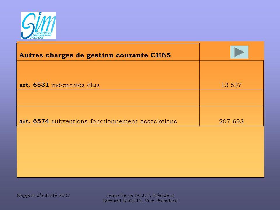 Autres charges de gestion courante CH65