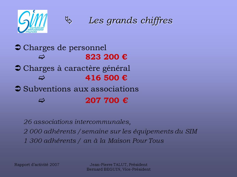  Les grands chiffres Charges de personnel  823 200 €