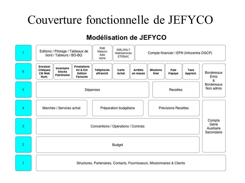 Couverture fonctionnelle de JEFYCO
