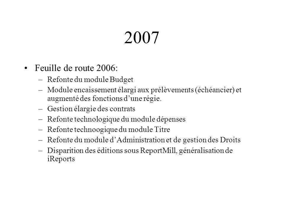 2007 Feuille de route 2006: Refonte du module Budget