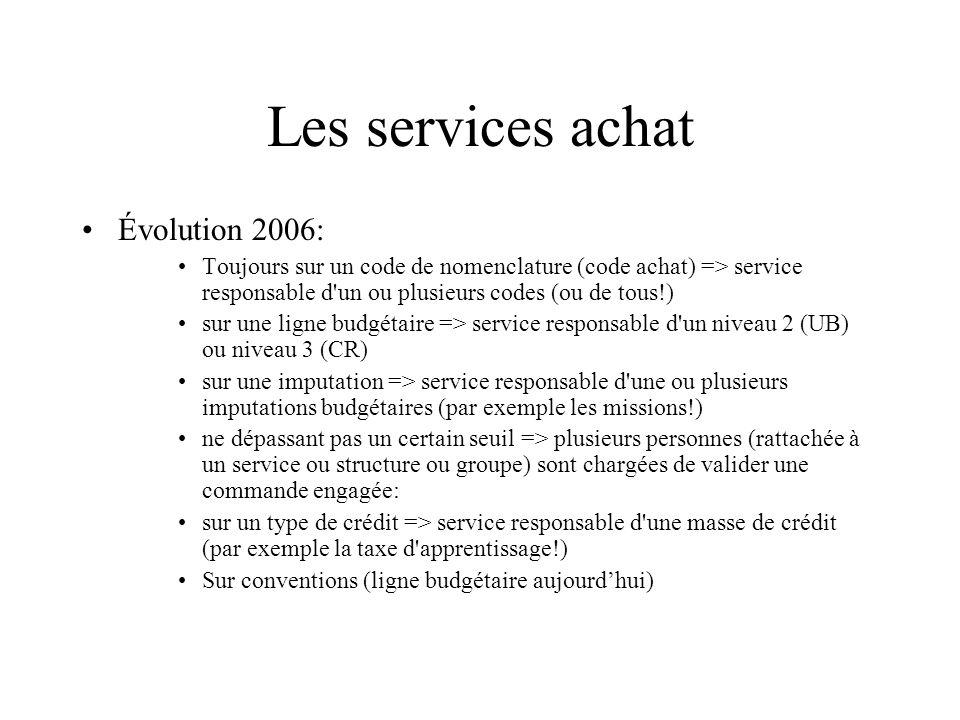 Les services achat Évolution 2006: