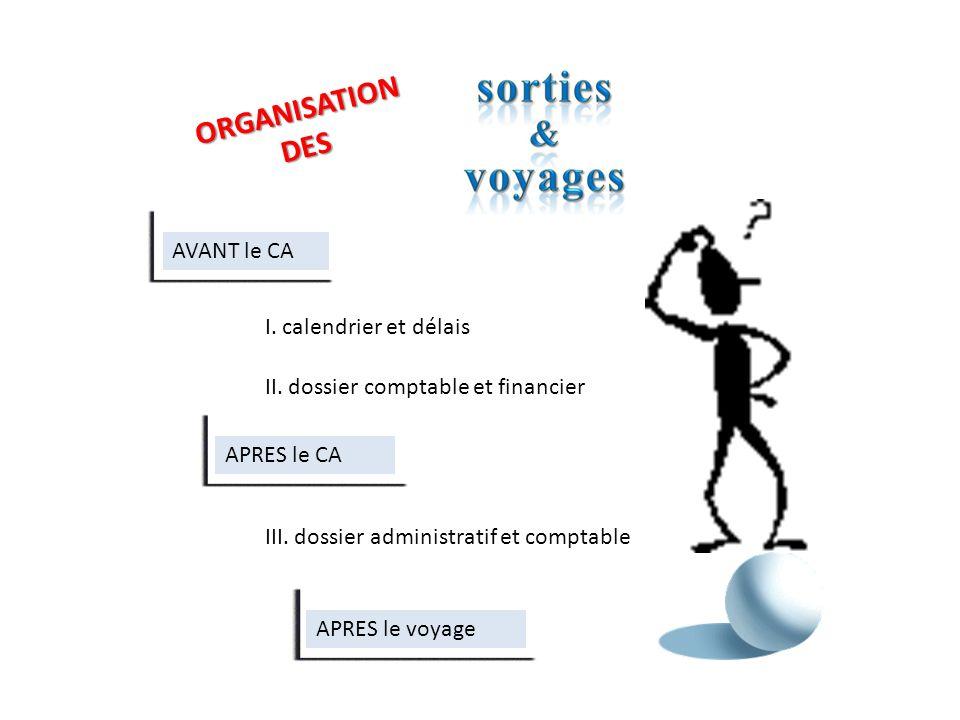 ORGANISATION DES AVANT le CA I. calendrier et délais