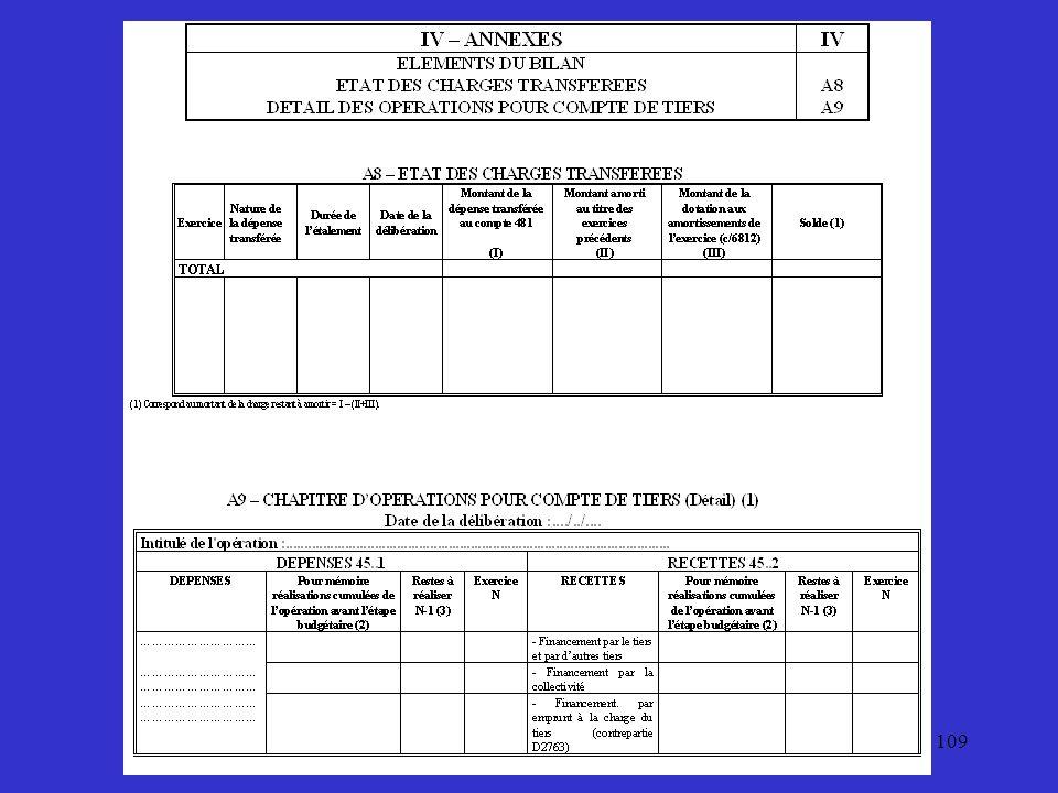La page 31 retrace les informations financières relatives aux charges transférées et aux opérations pour compte de tiers.