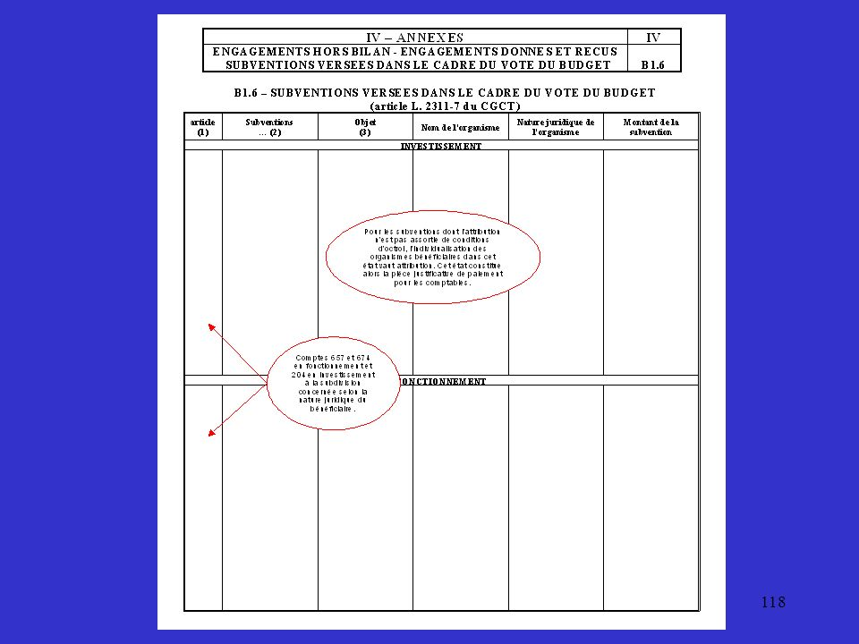 L'état B1.6 résulte des dispositions du 2° de l'article L.