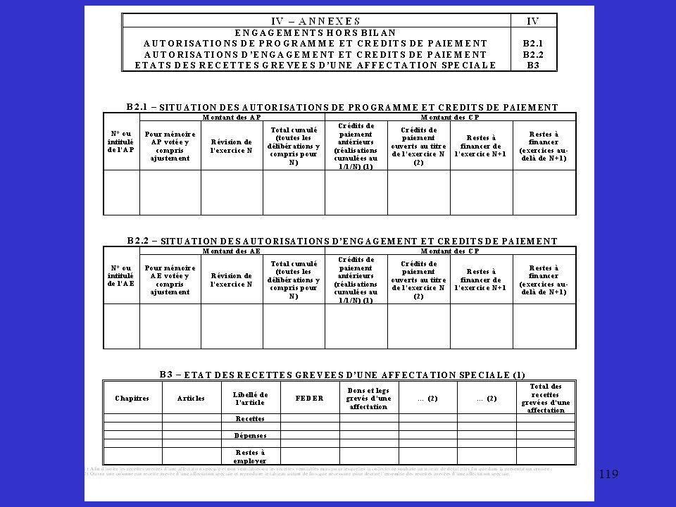 Les états B2.1 et B2.2 ont pour objet d'assurer le suivi des autorisations de programme et autorisations d'engagement votées par la collectivité dont le dispositif est prévu par l'article L. 2311-3 et R. 2311-9 du CGCT.