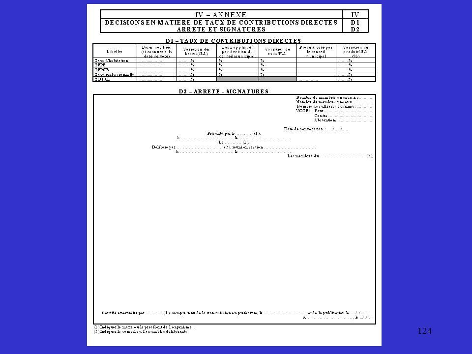 Les états D1 et D2 permettent de rappeler les taux votés pour l'exercice ainsi que de présenter les signatures des différents membres du conseil municipal qui ont participés à la séance de vote du budget.