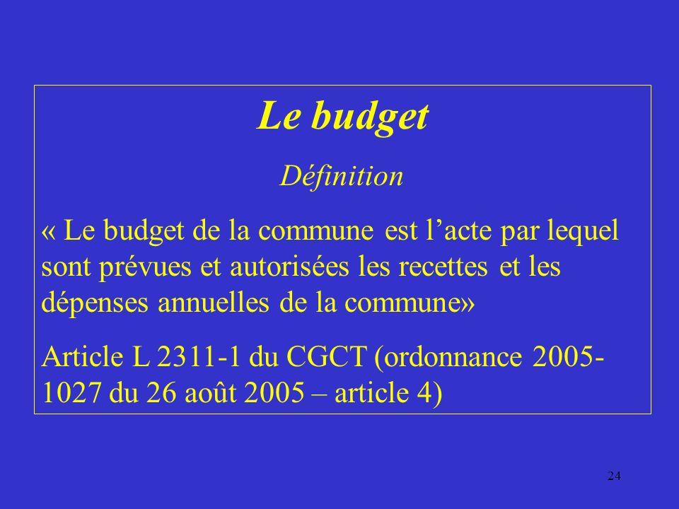 Le budget Définition.
