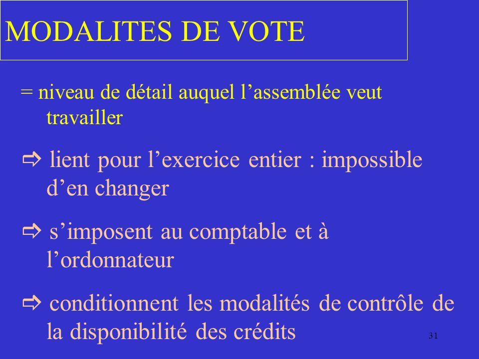 MODALITES DE VOTE = niveau de détail auquel l'assemblée veut travailler.  lient pour l'exercice entier : impossible d'en changer.
