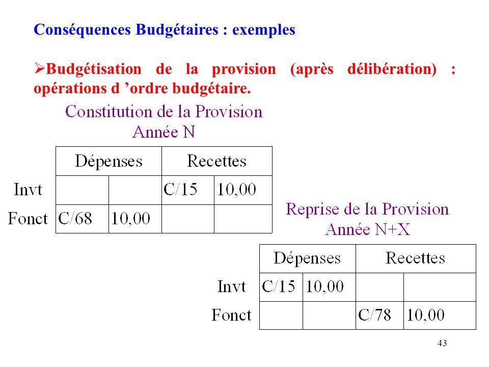Conséquences Budgétaires : exemples