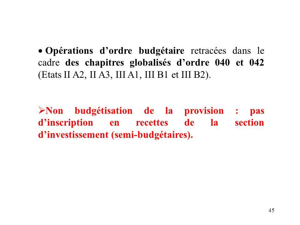Opérations d'ordre budgétaire retracées dans le cadre des chapitres globalisés d'ordre 040 et 042 (Etats II A2, II A3, III A1, III B1 et III B2).