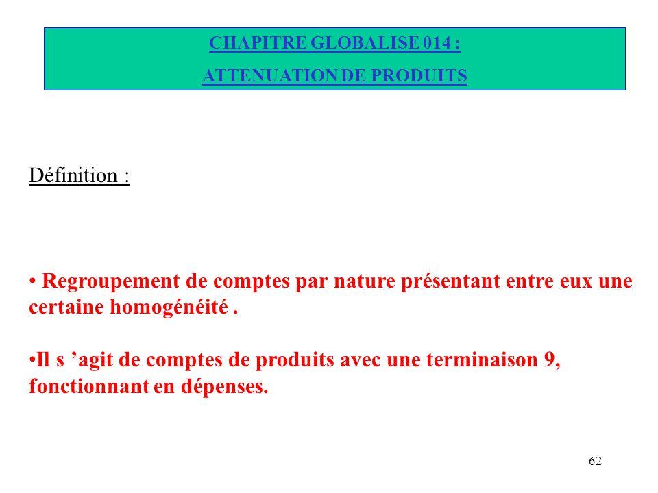 ATTENUATION DE PRODUITS