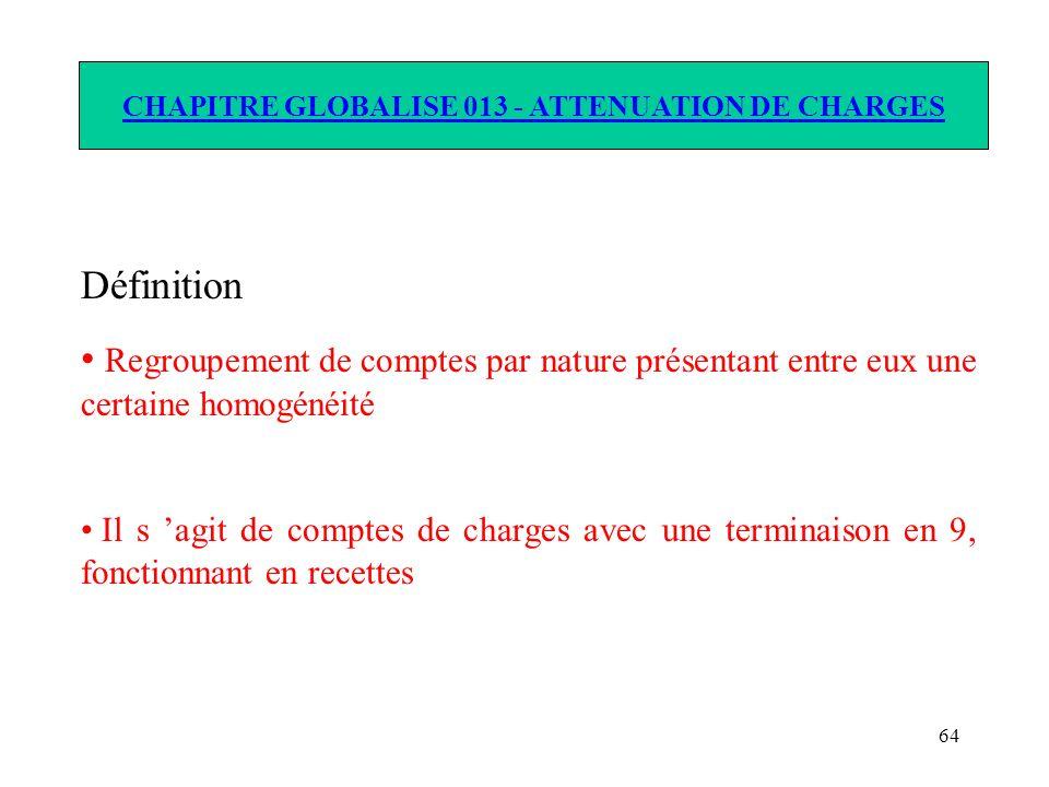 CHAPITRE GLOBALISE 013 - ATTENUATION DE CHARGES