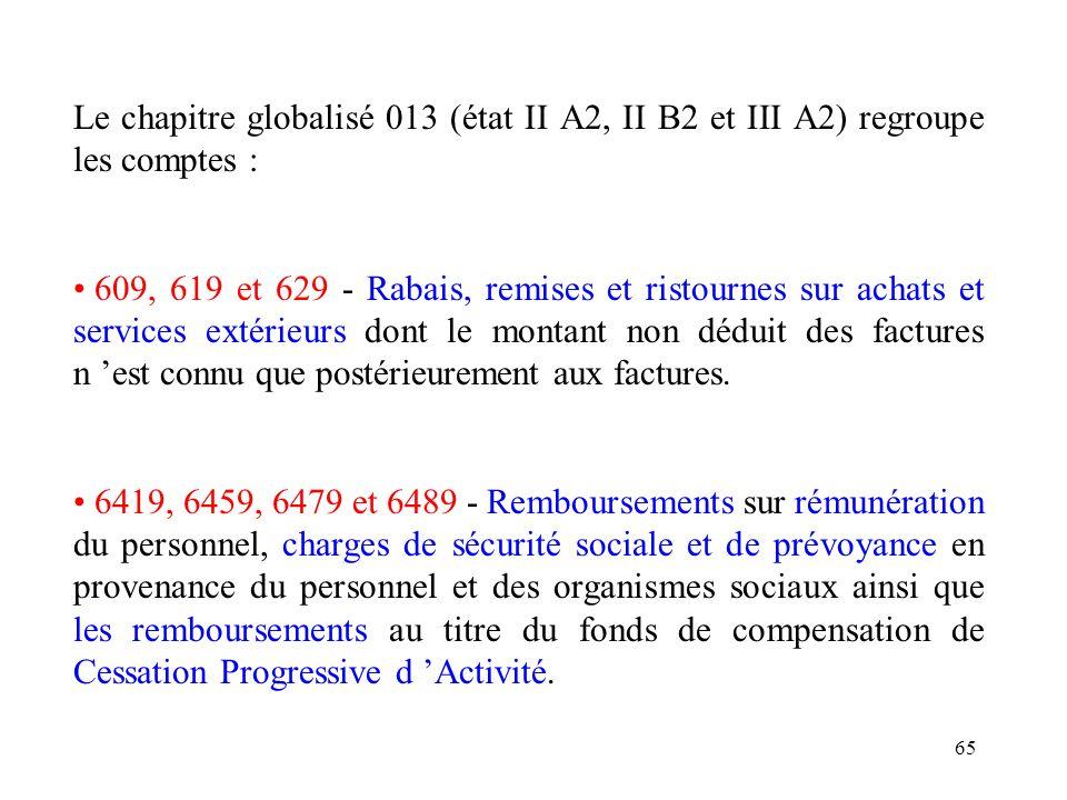Le chapitre globalisé 013 (état II A2, II B2 et III A2) regroupe les comptes :