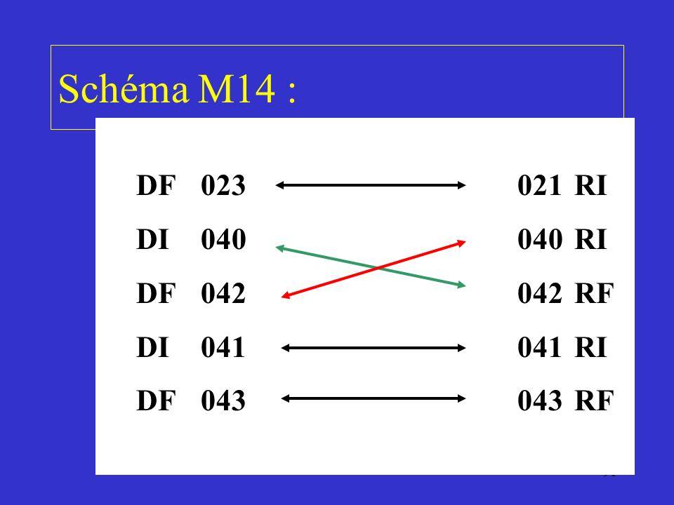 Schéma M14 : DI 040 040 RI DF 042 042 RF DI 041 041 RI DF 043 043 RF